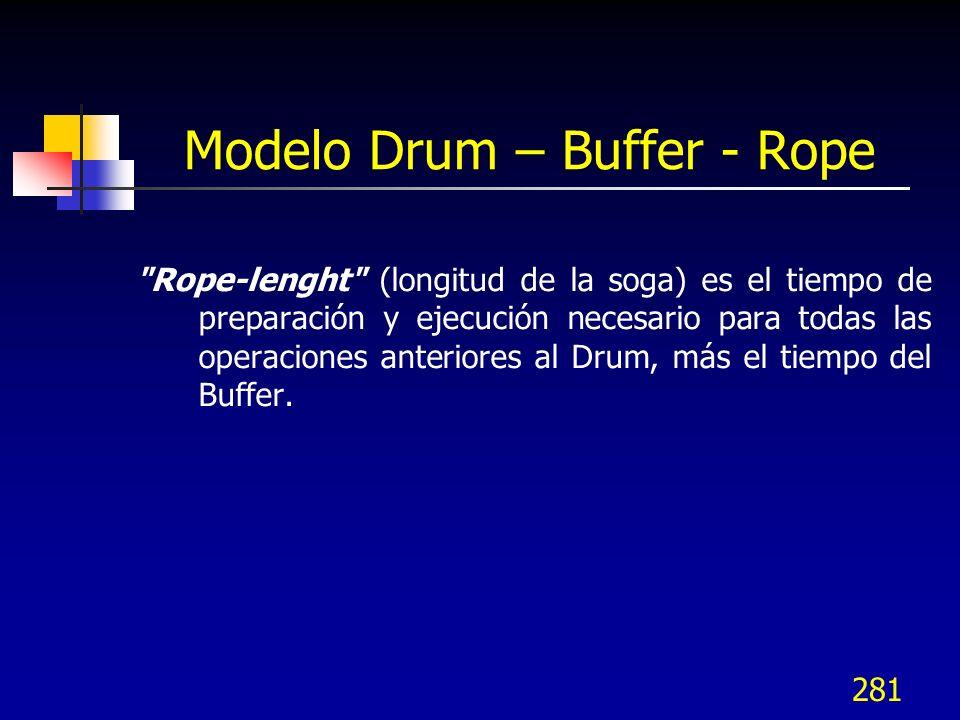 281 Modelo Drum – Buffer - Rope