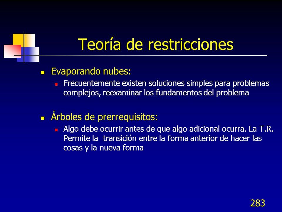 283 Teoría de restricciones Evaporando nubes: Frecuentemente existen soluciones simples para problemas complejos, reexaminar los fundamentos del probl