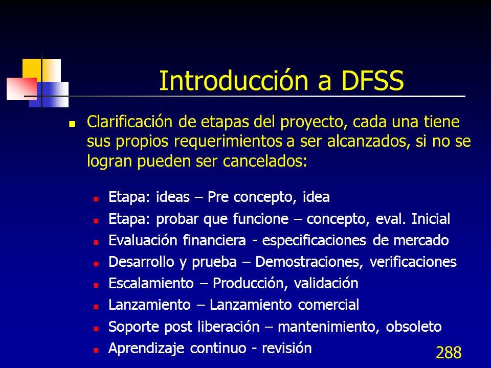 288 Introducción a DFSS Clarificación de etapas del proyecto, cada una tiene sus propios requerimientos a ser alcanzados, si no se logran pueden ser c