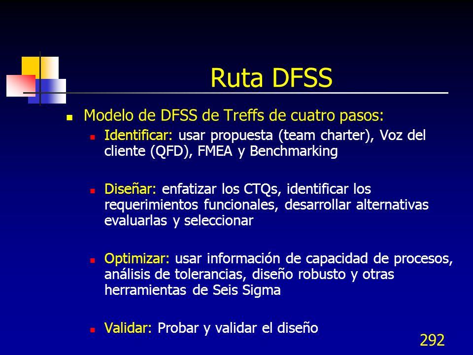 292 Ruta DFSS Modelo de DFSS de Treffs de cuatro pasos: Identificar: usar propuesta (team charter), Voz del cliente (QFD), FMEA y Benchmarking Diseñar