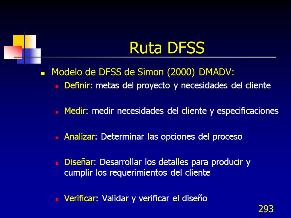 293 Ruta DFSS Modelo de DFSS de Simon (2000) DMADV: Definir: metas del proyecto y necesidades del cliente Medir: medir necesidades del cliente y espec