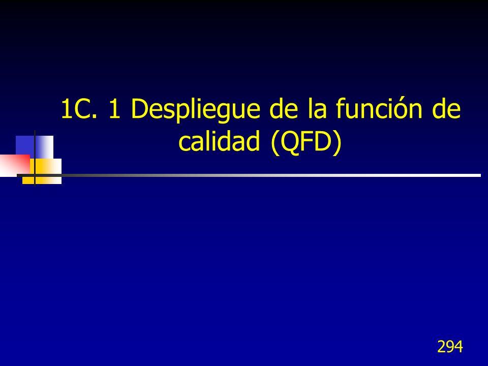 294 1C. 1 Despliegue de la función de calidad (QFD)