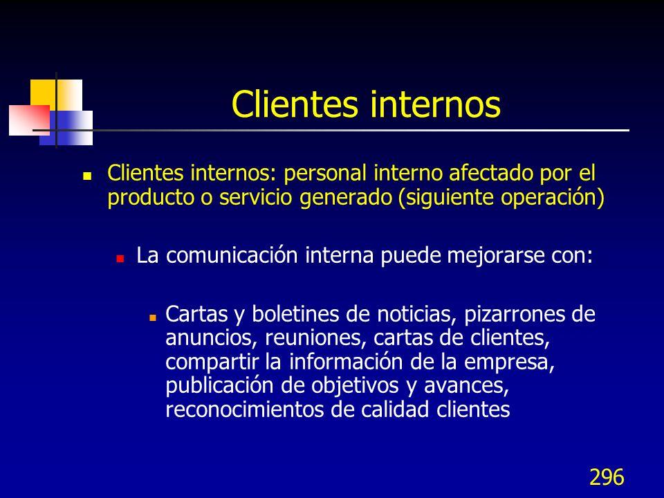296 Clientes internos Clientes internos: personal interno afectado por el producto o servicio generado (siguiente operación) La comunicación interna p