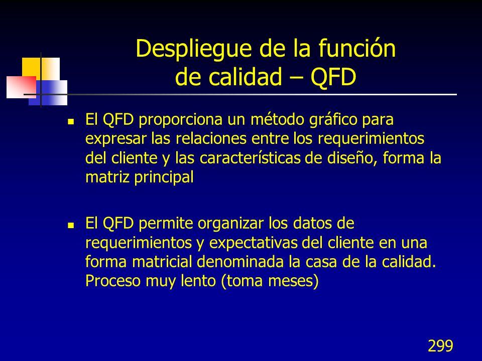 299 Despliegue de la función de calidad – QFD El QFD proporciona un método gráfico para expresar las relaciones entre los requerimientos del cliente y