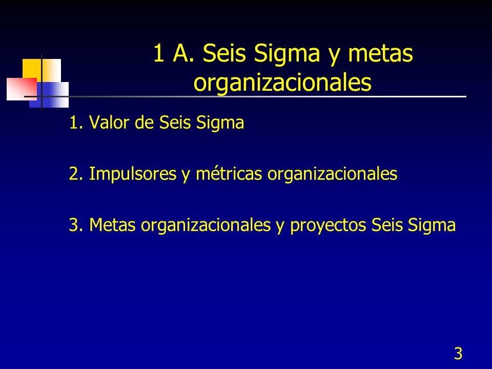 3 1 A. Seis Sigma y metas organizacionales 1. Valor de Seis Sigma 2. Impulsores y métricas organizacionales 3. Metas organizacionales y proyectos Seis