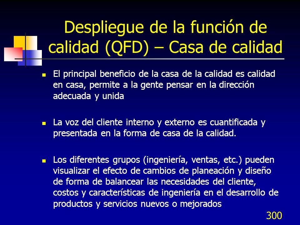 300 Despliegue de la función de calidad (QFD) – Casa de calidad El principal beneficio de la casa de la calidad es calidad en casa, permite a la gente