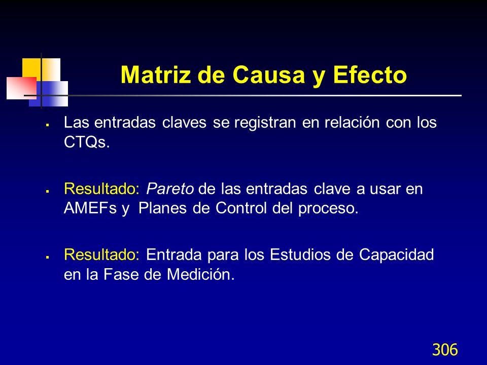 306 Matriz de Causa y Efecto Las entradas claves se registran en relación con los CTQs. Resultado: Pareto de las entradas clave a usar en AMEFs y Plan