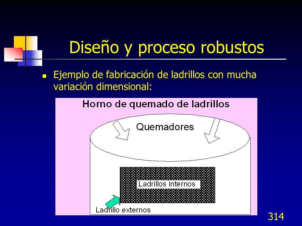 314 Diseño y proceso robustos Ejemplo de fabricación de ladrillos con mucha variación dimensional: