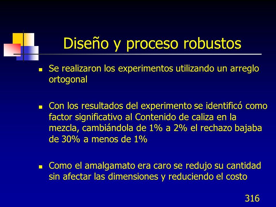 316 Diseño y proceso robustos Se realizaron los experimentos utilizando un arreglo ortogonal Con los resultados del experimento se identificó como fac
