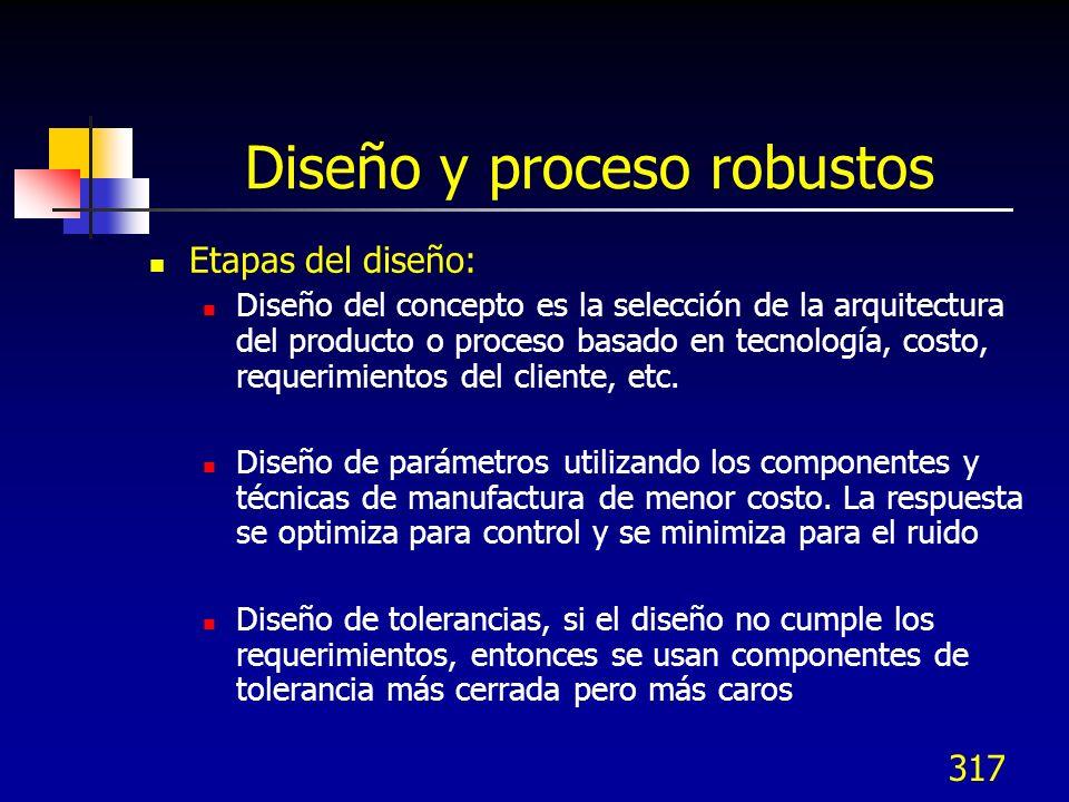 317 Diseño y proceso robustos Etapas del diseño: Diseño del concepto es la selección de la arquitectura del producto o proceso basado en tecnología, c
