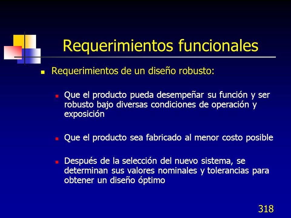 318 Requerimientos funcionales Requerimientos de un diseño robusto: Que el producto pueda desempeñar su función y ser robusto bajo diversas condicione