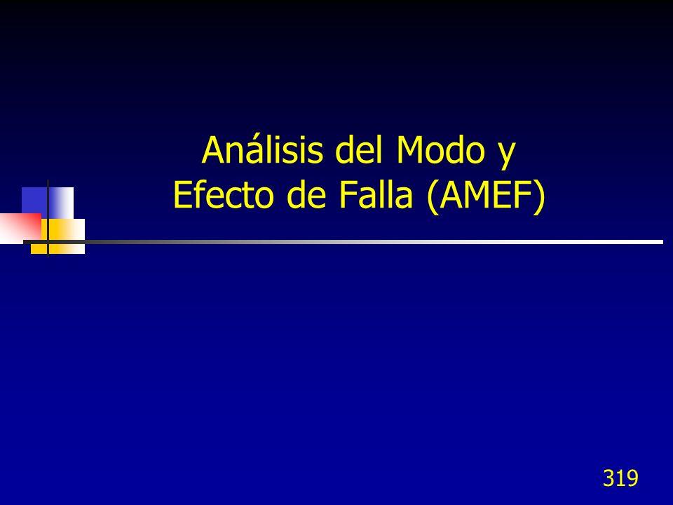 319 Análisis del Modo y Efecto de Falla (AMEF)