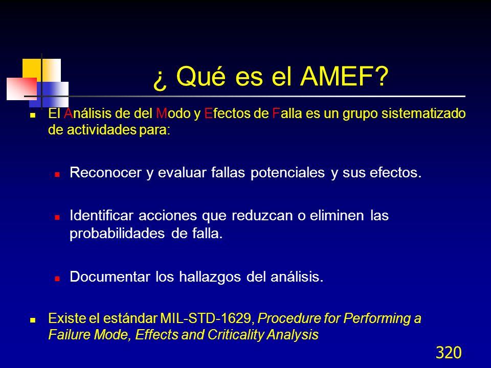 320 ¿ Qué es el AMEF? El Análisis de del Modo y Efectos de Falla es un grupo sistematizado de actividades para: Reconocer y evaluar fallas potenciales