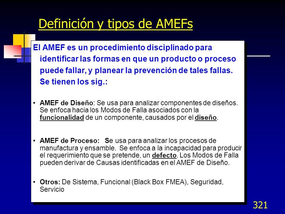 321 Definición y tipos de AMEFs El AMEF es un procedimiento disciplinado para identificar las formas en que un producto o proceso puede fallar, y plan