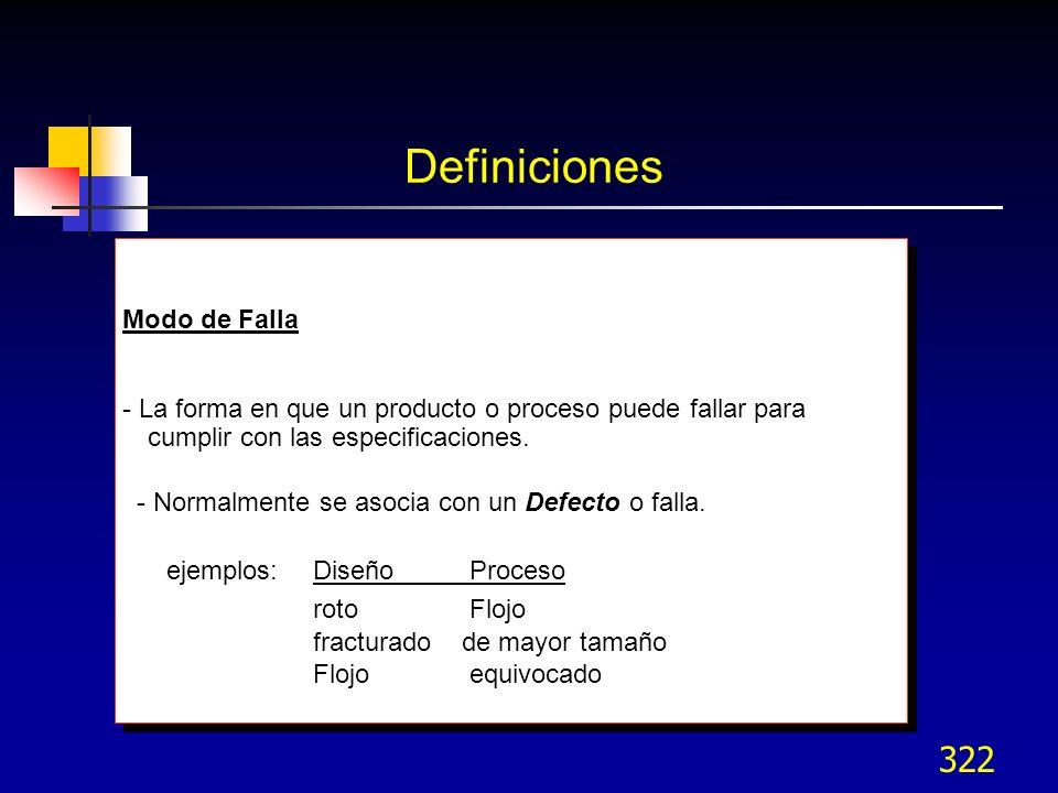 322 Definiciones Modo de Falla - La forma en que un producto o proceso puede fallar para cumplir con las especificaciones. - Normalmente se asocia con