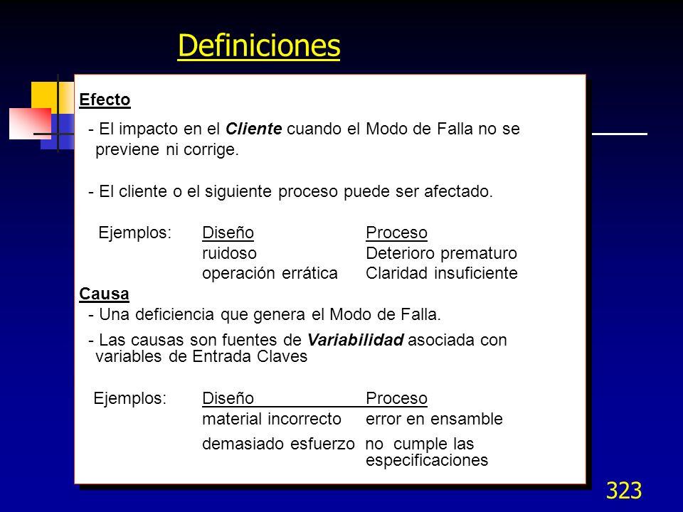 323 Definiciones Efecto - El impacto en el Cliente cuando el Modo de Falla no se previene ni corrige. - El cliente o el siguiente proceso puede ser af