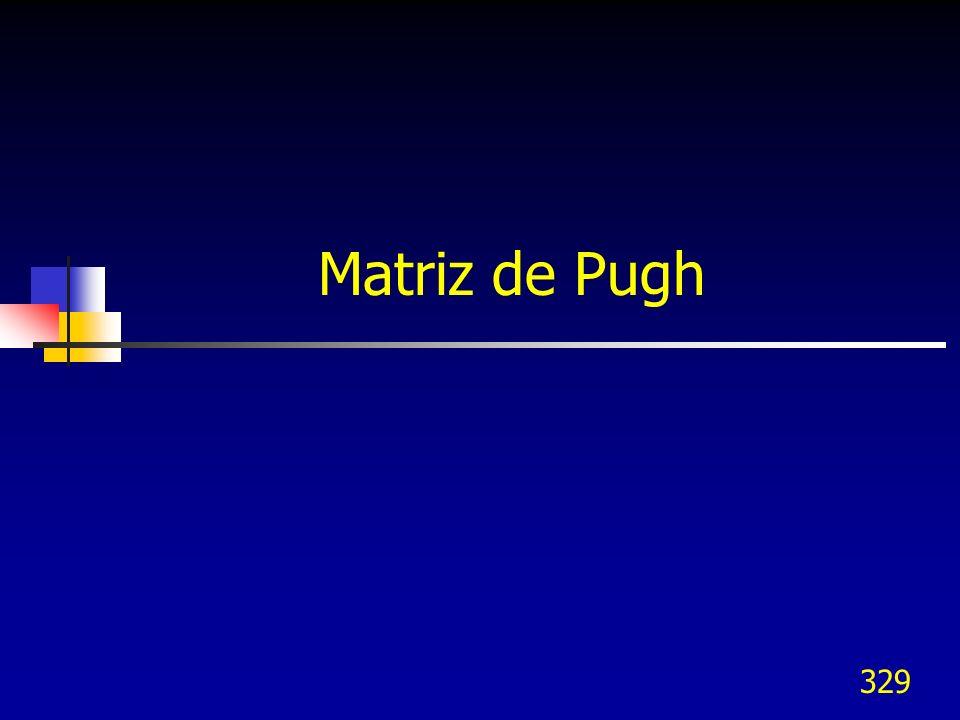329 Matriz de Pugh