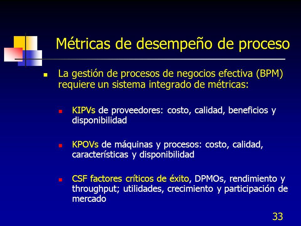 33 Métricas de desempeño de proceso La gestión de procesos de negocios efectiva (BPM) requiere un sistema integrado de métricas: KIPVs de proveedores: