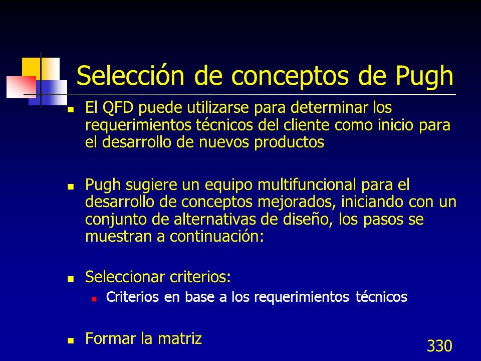 330 Selección de conceptos de Pugh El QFD puede utilizarse para determinar los requerimientos técnicos del cliente como inicio para el desarrollo de n