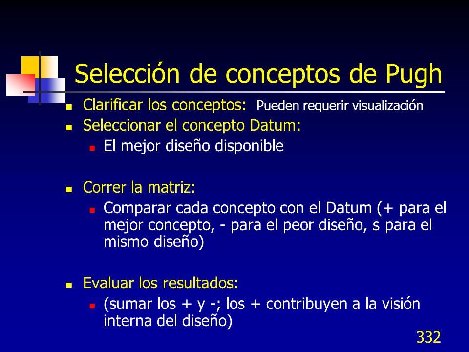 332 Selección de conceptos de Pugh Clarificar los conceptos: Pueden requerir visualización Seleccionar el concepto Datum: El mejor diseño disponible C