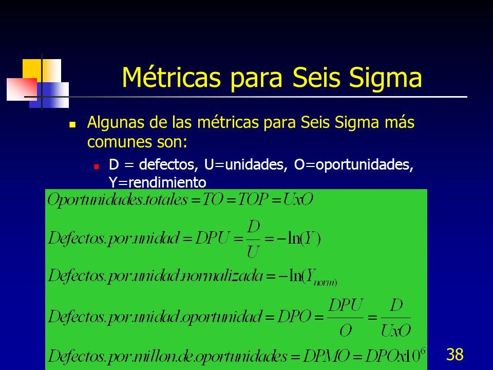 38 Métricas para Seis Sigma Algunas de las métricas para Seis Sigma más comunes son: D = defectos, U=unidades, O=oportunidades, Y=rendimiento