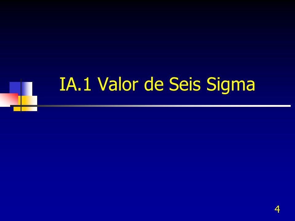 25 ¿Por qué es importante lograr niveles de calidad Seis Sigma Un 99.9% de rendimiento equivale a un nivel de calidad de 1 sigma, representa 10 minutos sin transmisión de TV o 10 minutos sin línea telefónica por semana