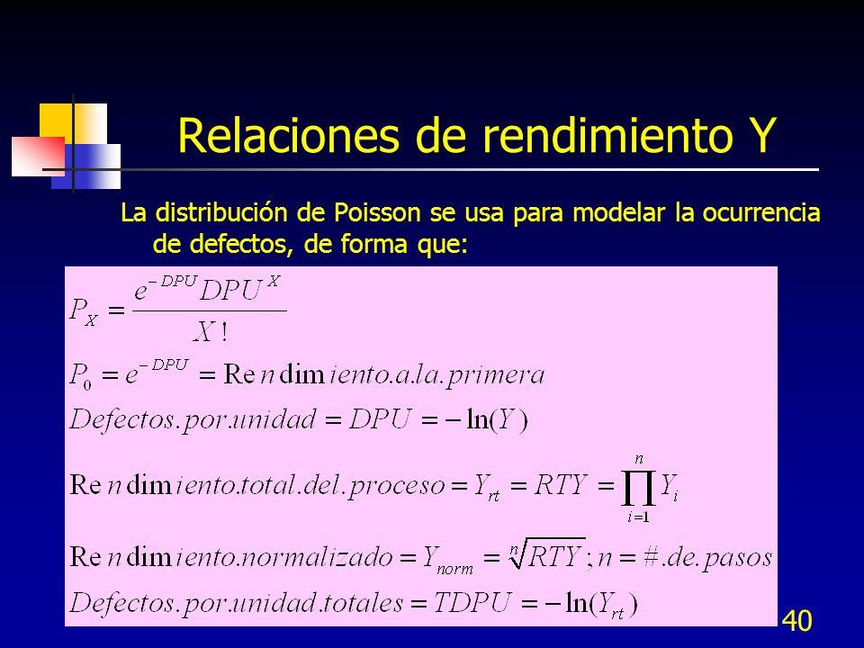 40 Relaciones de rendimiento Y La distribución de Poisson se usa para modelar la ocurrencia de defectos, de forma que: