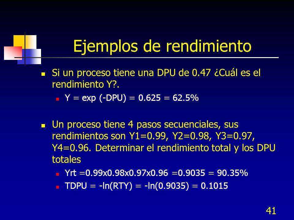 41 Ejemplos de rendimiento Si un proceso tiene una DPU de 0.47 ¿Cuál es el rendimiento Y?. Y = exp (-DPU) = 0.625 = 62.5% Un proceso tiene 4 pasos sec