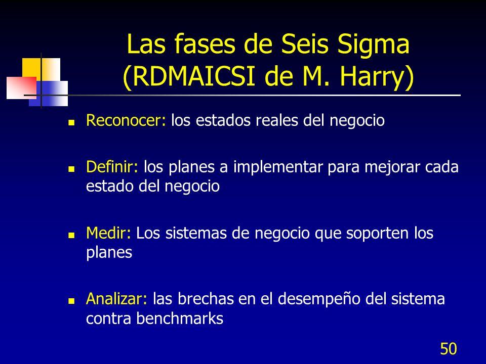 50 Las fases de Seis Sigma (RDMAICSI de M. Harry) Reconocer: los estados reales del negocio Definir: los planes a implementar para mejorar cada estado