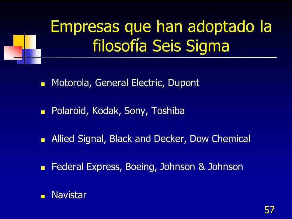 57 Empresas que han adoptado la filosofía Seis Sigma Motorola, General Electric, Dupont Polaroid, Kodak, Sony, Toshiba Allied Signal, Black and Decker