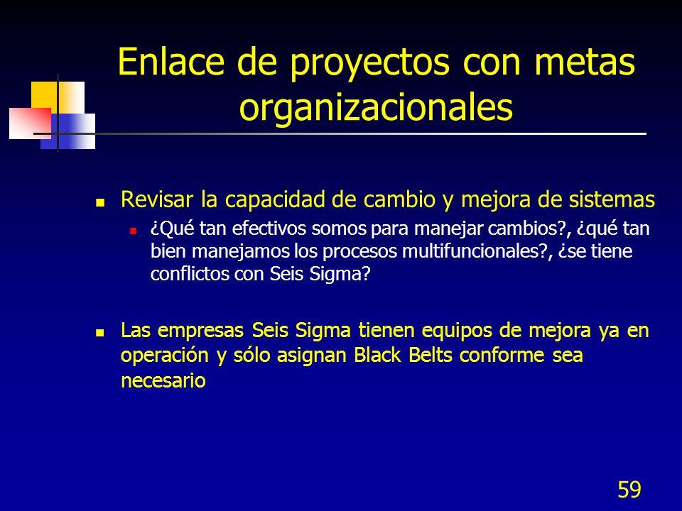 59 Enlace de proyectos con metas organizacionales Revisar la capacidad de cambio y mejora de sistemas ¿Qué tan efectivos somos para manejar cambios?,