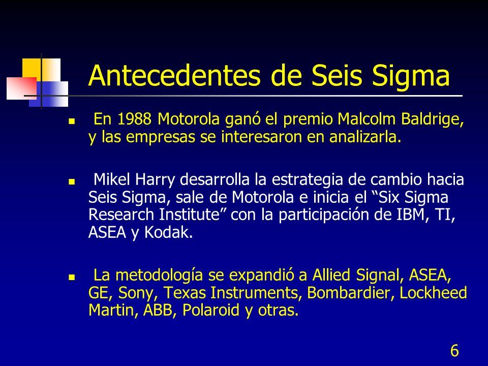 6 En 1988 Motorola ganó el premio Malcolm Baldrige, y las empresas se interesaron en analizarla. Mikel Harry desarrolla la estrategia de cambio hacia