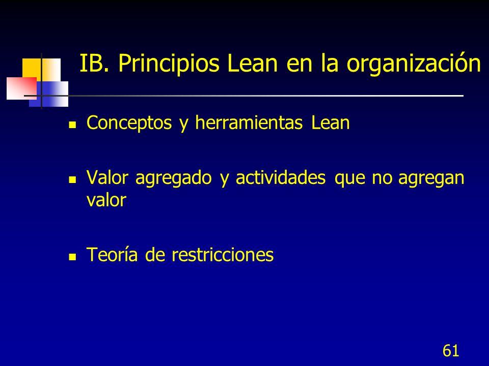 61 IB. Principios Lean en la organización Conceptos y herramientas Lean Valor agregado y actividades que no agregan valor Teoría de restricciones