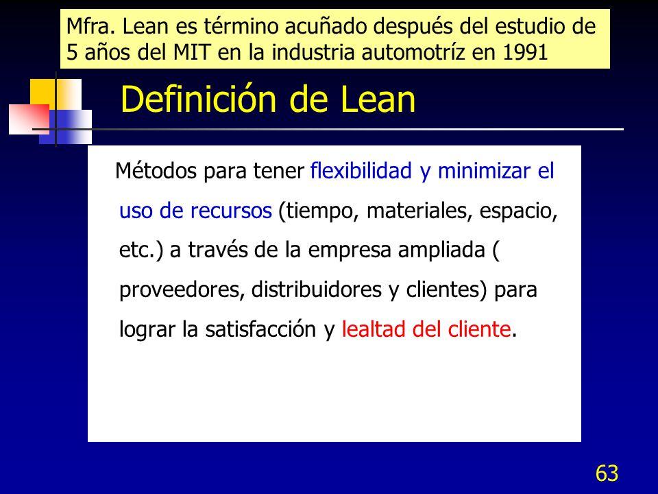 63 Definición de Lean Métodos para tener flexibilidad y minimizar el uso de recursos (tiempo, materiales, espacio, etc.) a través de la empresa amplia