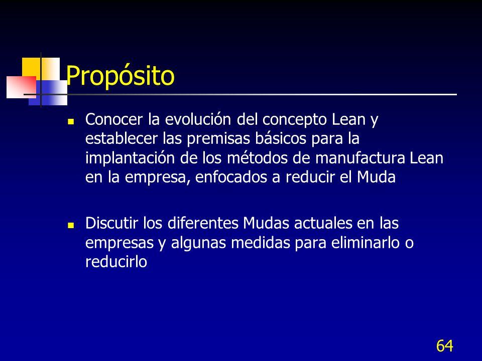 64 Propósito Conocer la evolución del concepto Lean y establecer las premisas básicos para la implantación de los métodos de manufactura Lean en la em