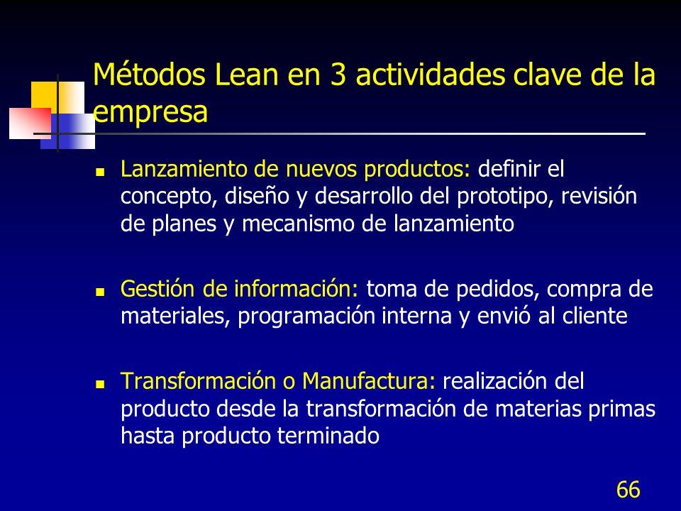 66 Métodos Lean en 3 actividades clave de la empresa Lanzamiento de nuevos productos: definir el concepto, diseño y desarrollo del prototipo, revisión