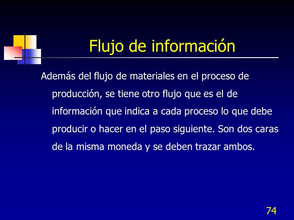74 Flujo de información Además del flujo de materiales en el proceso de producción, se tiene otro flujo que es el de información que indica a cada pro