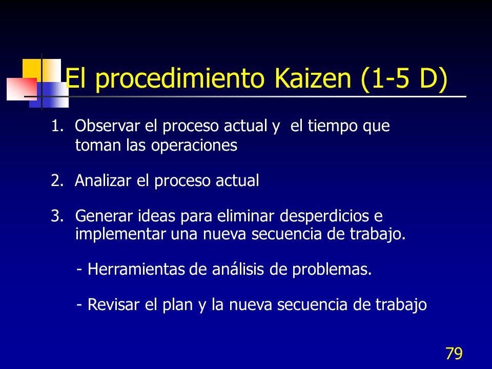 79 1. Observar el proceso actual y el tiempo que toman las operaciones 2. Analizar el proceso actual 3.Generar ideas para eliminar desperdicios e impl