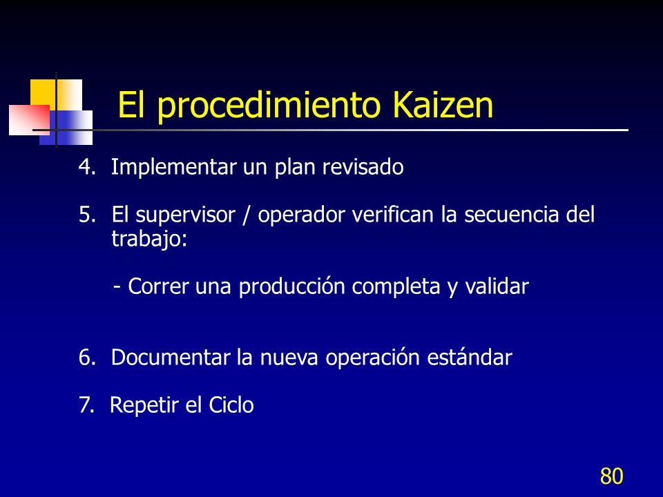 80 4. Implementar un plan revisado 5.El supervisor / operador verifican la secuencia del trabajo: - Correr una producción completa y validar 6. Docume