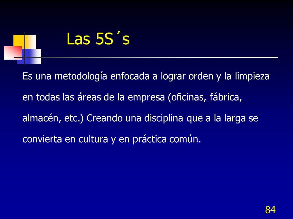 84 Es una metodología enfocada a lograr orden y la limpieza en todas las áreas de la empresa (oficinas, fábrica, almacén, etc.) Creando una disciplina