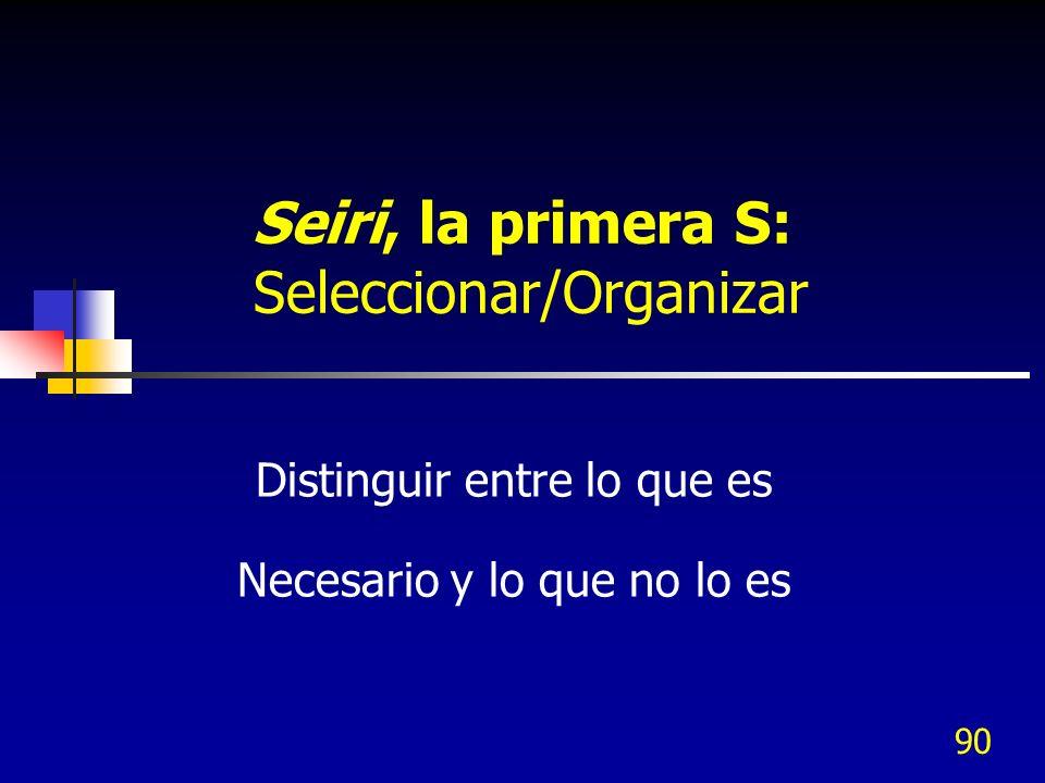 90 Distinguir entre lo que es Necesario y lo que no lo es Seiri, la primera S: Seleccionar/Organizar