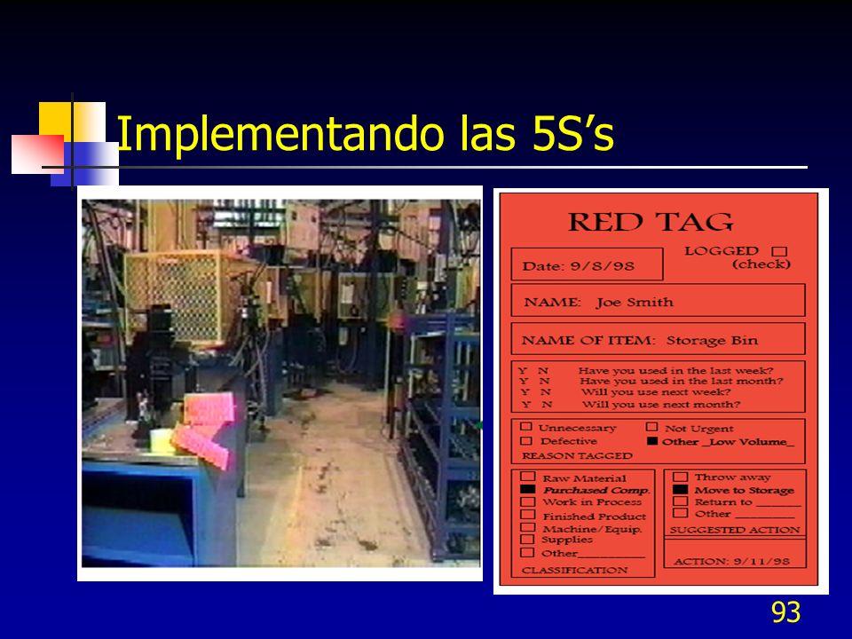 93 Implementando las 5Ss