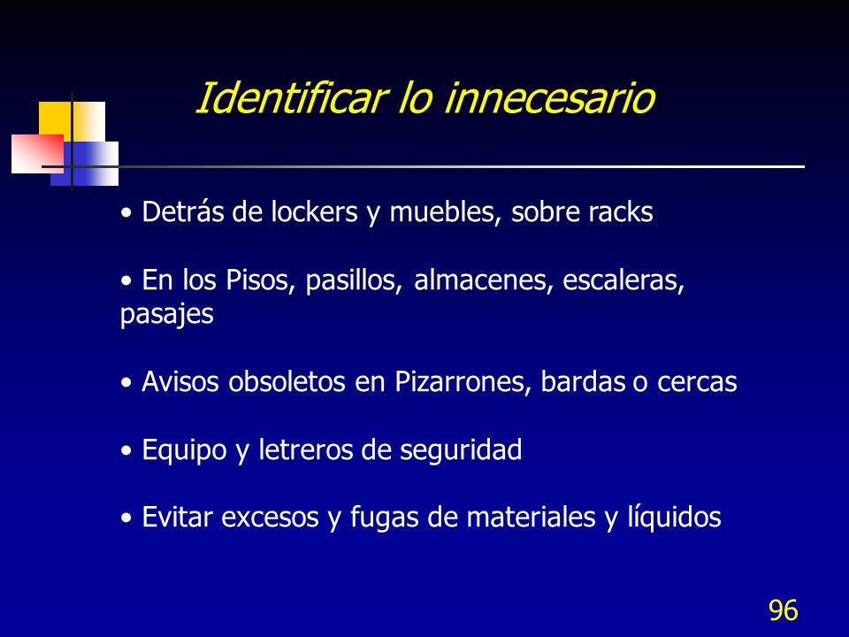 96 Detrás de lockers y muebles, sobre racks En los Pisos, pasillos, almacenes, escaleras, pasajes Avisos obsoletos en Pizarrones, bardas o cercas Equi