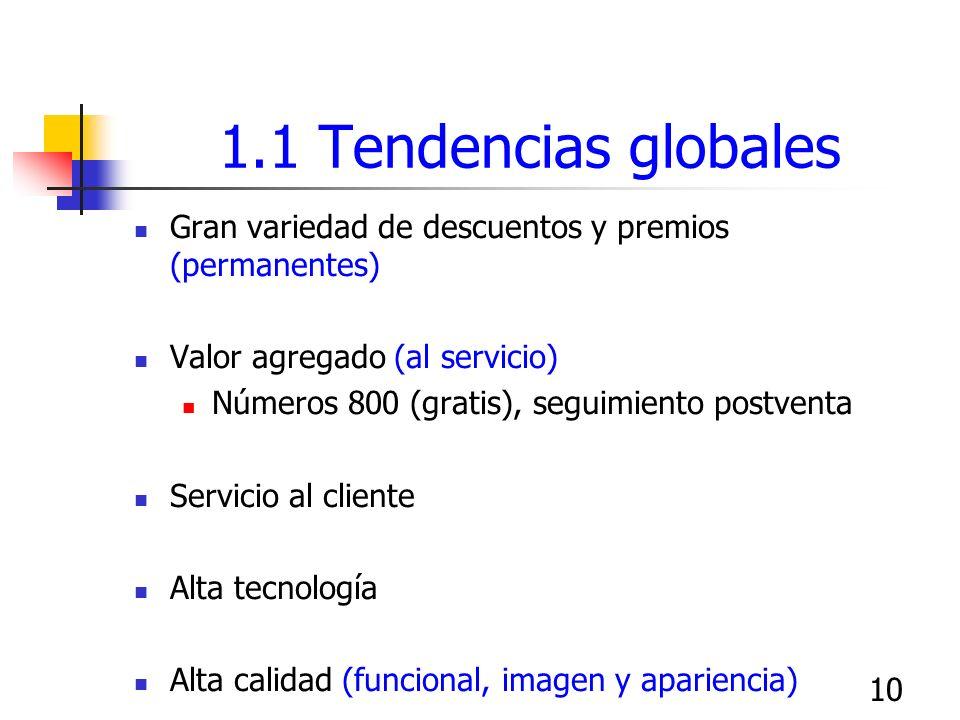 10 1.1 Tendencias globales Gran variedad de descuentos y premios (permanentes) Valor agregado (al servicio) Números 800 (gratis), seguimiento postvent