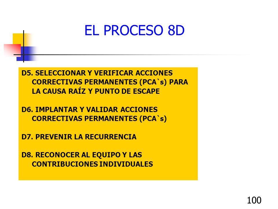 100 D5. SELECCIONAR Y VERIFICAR ACCIONES CORRECTIVAS PERMANENTES (PCA`s) PARA LA CAUSA RAÍZ Y PUNTO DE ESCAPE D6. IMPLANTAR Y VALIDAR ACCIONES CORRECT