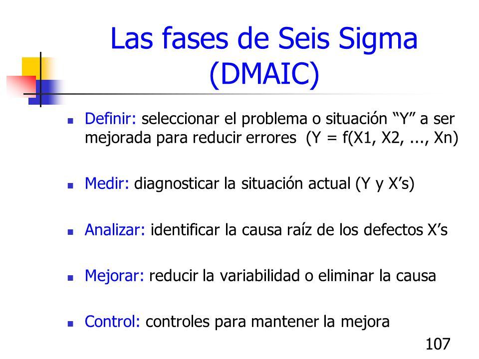 107 Las fases de Seis Sigma (DMAIC) Definir: seleccionar el problema o situación Y a ser mejorada para reducir errores (Y = f(X1, X2,..., Xn) Medir: d