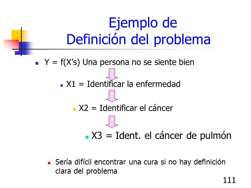 111 Ejemplo de Definición del problema Y = f(Xs) Una persona no se siente bien X1 = Identificar la enfermedad X2 = Identificar el cáncer X3 = Ident. e