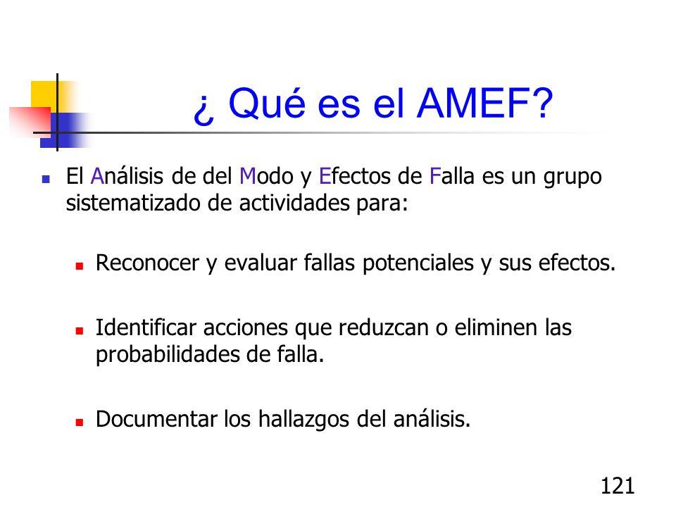121 ¿ Qué es el AMEF? El Análisis de del Modo y Efectos de Falla es un grupo sistematizado de actividades para: Reconocer y evaluar fallas potenciales