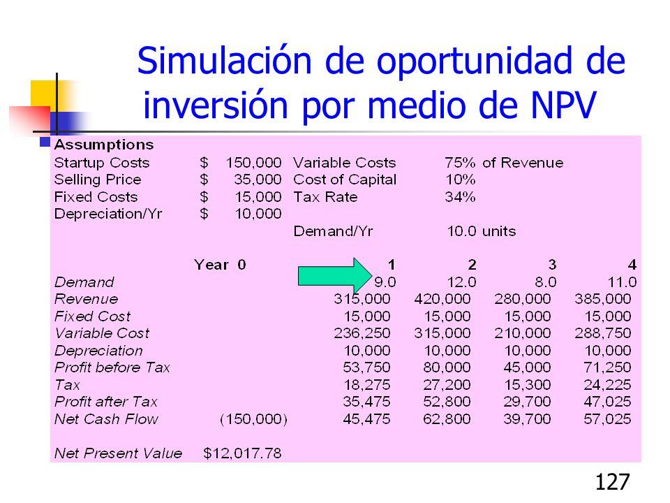 127 Simulación de oportunidad de inversión por medio de NPV