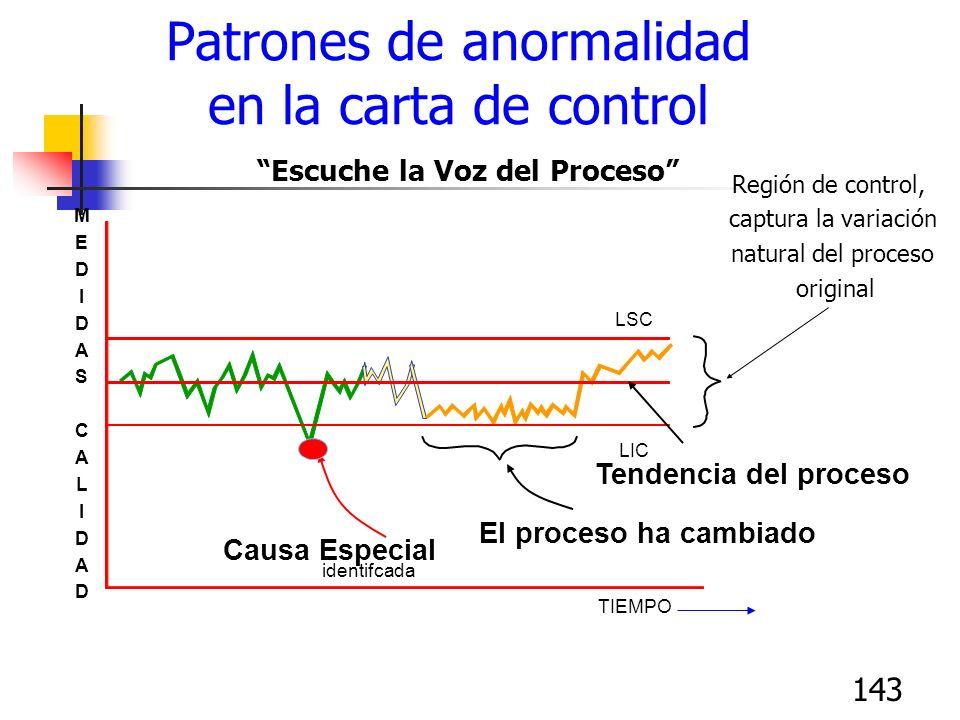 143 Escuche la Voz del Proceso Región de control, captura la variación natural del proceso original Causa Especial identifcada El proceso ha cambiado